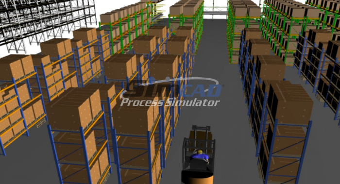 Warehouse simulation predictive analytics and for Warehouse planning software